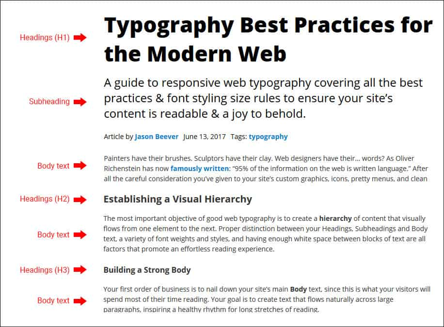 Web Typography Best Practices For A Modern Website